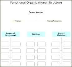 Free Hierarchy Chart Microsoft Organizational Chart Template Smartasafox Co