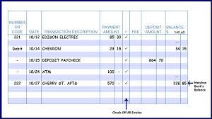 Personal Check Registers Free For Checkbook Checkbooks – Narrafy Design