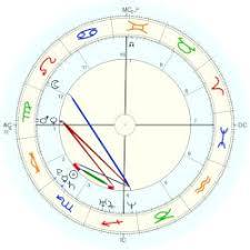 Picasso Natal Chart Picasso Nacho Astro Databank