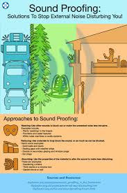 soundproofing your home from traffic noise and external noise diy doctor