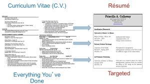 Resume Vs Cv Bestresume Com