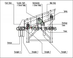 Gambar wiring diagram panel listrik fresh rangkaian listrik star delta stateofindiana