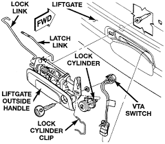 repair guides interior liftgate lock autozone com fig