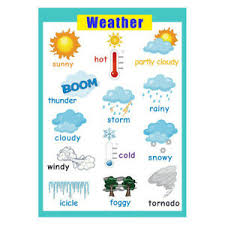 Details About Kids Fun Early Learning Tools Educational Preschool Poster Charts Weather