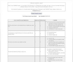 Canhelp Questionnaire