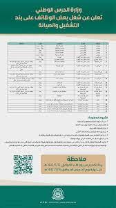 وزارة الحرس الوطني تعلن 22 وظيفة للجنسين على بند التشغيل والصيانة