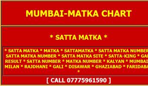 Mumbai Matka