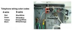 similiar outdoor phone junction box keywords phone junction box wiring telephone phone line wiring diagram at t u