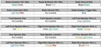 vw jetta stereo wiring diagram vw golf radio wiring diagram at Volkswagen Stereo Wiring Diagram