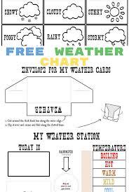 Free Printable Weather Chart For Kids Money Saving Mom