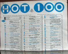 July 1969 Billboard Chart Hos Ting