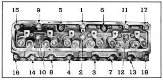 stovebolt head bolt patterns pattern 2 late 235