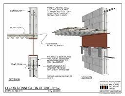 Concrete Block Lintel Design 02 120 0711 Masonry Wall House Roof Concrete Lintels
