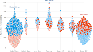 The Biggest Midterm Contributions Went To The Closest Races