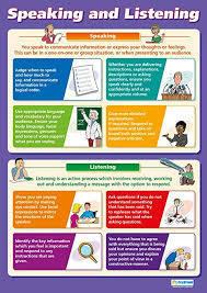 Amazon Com Speaking And Listening Life Skills Posters