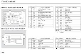 ecu fuse diagram 2008 jeep patriot diy enthusiasts wiring diagrams \u2022  at Where Is The Fuse Box On 2008 Jeep Liberty