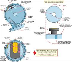 diy tci cdi trigger article fig 15 these diagrams and the accompanying photos show how to replace the points a hall effect sensor and make the rotating vane assembly