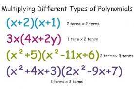 Naming Polynomials Chart Multiply Polynomials With Examples Foil Grid Method