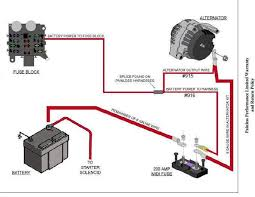 alternator fuse panel power battery wiring question jeep cj forums painlessperformance30700 diagram jpg