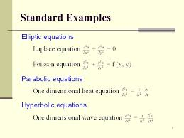 3 3 standard examples