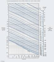 Petrophysics Interpretation Resistivity Of Nacl Water