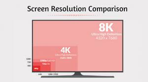 difference between 480p 720p 1080p