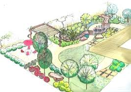 garden design plans pictures draw landscape design garden awesome landscaping layouts how to draw landscape design garden design