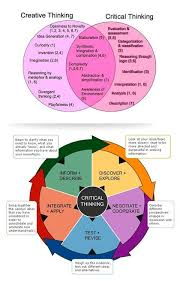 CRITICAL THINKING   Fallacies  Formal and Informal Fallacies   YouTube SlideShare Image result for formal logic examples