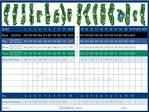 Balcones Country Club | Golf Scorecards