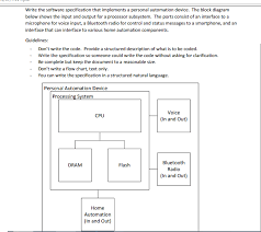 Solved Write The Software Specification That Implements A