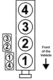 1999 toyota 4runner spark plug wiring diagram great installation repair guides firing orders firing orders autozone com rh autozone com 2003 toyota 4runner wiring diagram 2003 toyota 4runner wiring diagram
