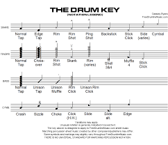 drum set sheet music freedrumlinemusic com sheet music
