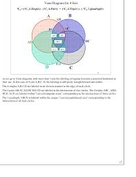 Venn Diagram Matlab Fundamentals Of Engineering Probability Visualization Techniques Ma