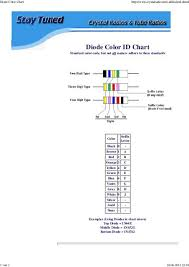 Diode Color Id Chart Htl Wien 10