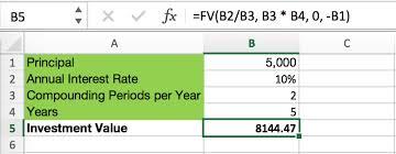 Compound Interest Formulas In Excel