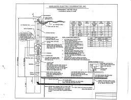 Typical House Wiring Diagrams Download Mobile Home Wiring Diagram