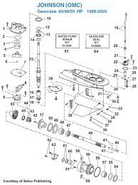 evinrude 5 hp wiring diagram on evinrude images free download Evinrude Wiring Diagram Outboards evinrude 5 hp wiring diagram 11 evinrude outboard motors evinrude jet outboards evinrude wiring diagram outboards 1992 15 hp