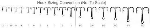 Fishing Hook Chart Actual Size Fishing Hook Guide Complete Manual For Hard Body Lure