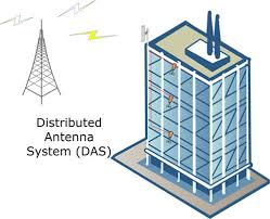 Image result for distributed antenna system