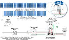 hennessy palmer batteryless grid tied pv system home power rh homepower com grid tie solar wiring diagram solar controller wiring diagram