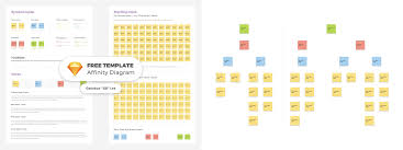 """Affinity Diagram Template Free Sketch Template For Building A Meaningful """"Affinity Diagram 11"""