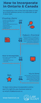 how to incorporate. Plain How Intended How To Incorporate A
