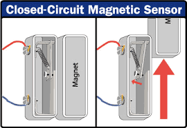 breaking the circuit burglar alarm circuit howstuffworks Alarm Wiring Diagrams Home other than the family dog, the most basic burglar alarm is a simple electric circuit built into an entry way in any circuit, whether it's powering a security systems wiring diagrams home