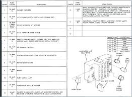 wiring diagram for two three way switches dodge nitro fuse box dodge nitro fuse box for sale wiring diagram for two three way switches dodge nitro fuse box diagrams schematics 2011 mazda 6