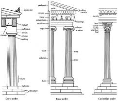 Not Just Another Column Ancient Greek Architectural Order Art