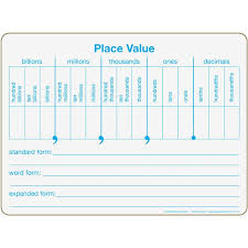 Magnetic Place Value Chart Shelves And Storage Equipment4 Shelf Stationery Cabinet Mr