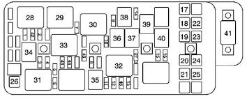 2006 chevy malibu fuse panel diagram 1 a c clu fuse 10a a c clutch relay 34, a c compressor clutch 2 etc fuse 15a engine control module (ecm) (lz9), throttle actuator control (tac) module (lx9)