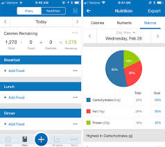 my fitness pal parison for weight loss programs