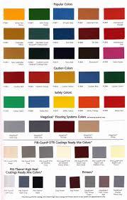 Amercoat Color Chart 52 Most Popular Deltron Paint Color Chart