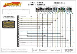 which wire supplies 12v ign gnd & power stock rx8 ems ecu mazda rx8 workshop manual free at 2006 Mazda Rx 8 Wiring Diagram